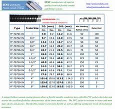 Flexible Conduit Size Chart Vacuum Pvc Jacketed Electric Flexible Metal Conduit Yf 707