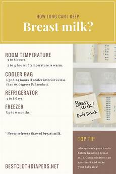 Breast Milk Lifespan Chart Build Your Freezer Stash Of Breastmilk The Ultimate Guide