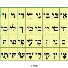 Alef Beis Chart Chirik Malei Alef Beis Chart Walder Education