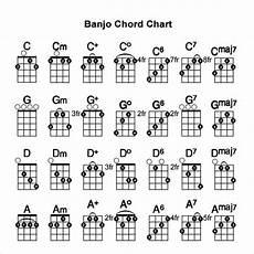 Banjo Chord Chart Image Result For Banjo Chord Chart Banjo Chords Banjo