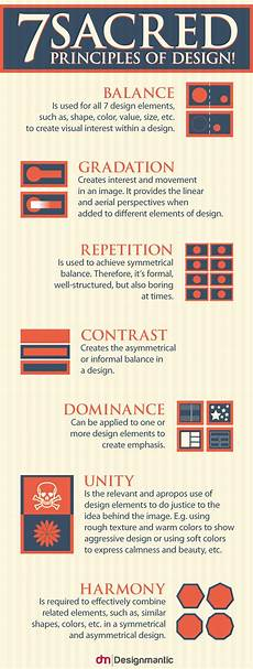 Basic Elements Of Research Design Infographic Seven Sacred Principles Of Design