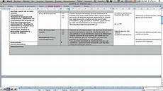 Formato Para Planear Una Clase Ejemplo De Una Planeaci 243 N Did 225 Ctica Primaria Marzo 2012
