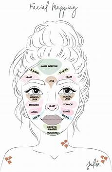 Facial Techniques Chart Facial Mapping With Your Crystal Jade Face Roller Julisa