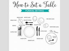 How to Set The Table: Easy Guide to Informal and Formal