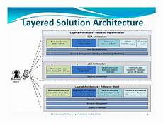 Solution Architecture Architecture Series 5 4 Solution Architecture Draft