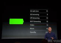 Image result for iPhone 5S Battery Life