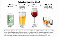 Alcohol By Volume Chart How To Measure Alcohol By Volume How To Use A Hydrometer