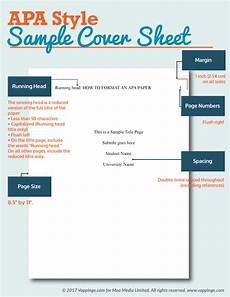 Apa Style Coverpage Apa Formatting For Essays And Dissertations A