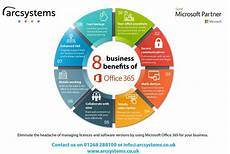 Microsoft Health Benefits Benefits Of Microsoft Office 365 For Businesses Arc Systems