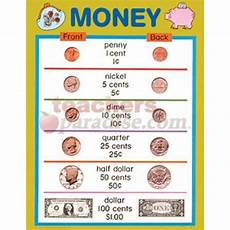 Learning Money Chart Teachersparadise Com Money Chart