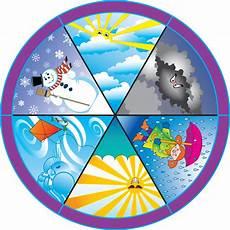 Season Wheel Chart Uncategorized Mrs Foote S Math Amp Science Gifted