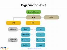 Organization Templates Free Organization Chart Template Free Powerpoint Templates