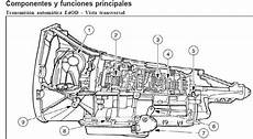 Transmisiones Automaticas Ford