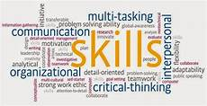 Good Skill Characteristics Of Successful Teams What Is Teamwork And