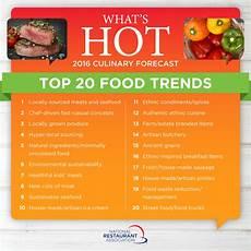 Every Trendy Restaurant Menu Chefs Predict Top Restaurant Menu Trends For 2016