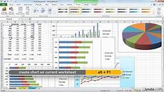 Save Excel Chart As Image Excel Office Setting A Default Chart Type And Creating A