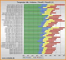 Amd Mobile Processor Comparison Chart Amd Processor Comparison Chart World Of Reference