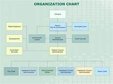Https Myadvocateaurora Org Chart Conceptdraw Samples Orgcharts