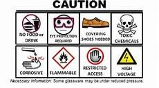 Chemistry Lab Safety Laboratory Safety Lab Safety Eastern Kentucky University