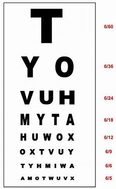 Visual Acuity Picture Chart Visual Acuity And Visual Field