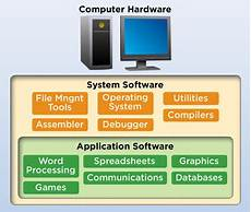 What Is Application Software What Is An Application Application Software Webopedia
