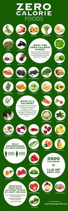 Calorie Diet Chart For Weight Loss Zero Calorie Foods Chart For Weight Loss Ainics
