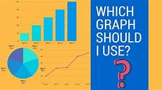 Types Of Graphs And Charts Types Of Graphs And When To Use Them Youtube