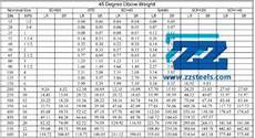 Elbow Thickness Chart Hastelloy C276 Elbow 45 Degree 16 Sch 20 Lr Asme B16 9 Zizi