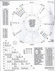 What S My Astrology Chart Cynthia S Favorites My Astrology Chart