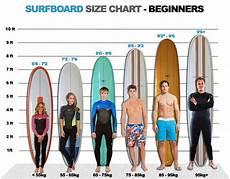 Surfboard Size Chart Surfboard Size Charts Surfboard Size Guides Surfboards