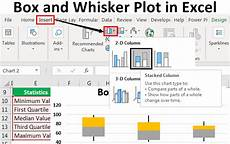 Excel Box And Whisker Box And Whisker Plot In Excel How To Create Box