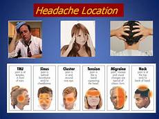 Dehydration Headache Location Chart 10 Helpful Remedies To Relieve Headache Amp Tension U