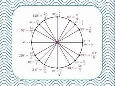 Unit Circle With Tangents 02 The Unit Circle Radians And The Definition Of Sine