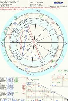 Bill Gates Astro Chart Astropost Wealth In The Chart With Placidus And Whole House