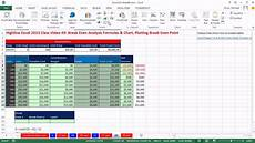 How To Create A Breakeven Chart Highline Excel 2013 Class Video 49 Break Even Analysis