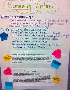 C Chart Text Annotation Example Two Reflective Teachers Summary Writing In Nonfiction