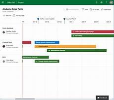 Roadmap Project Project Roadmap Rolls Into Production Microsoft Tech