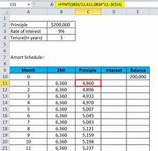 Amortization Formula In Excel Amortization Formula Calculator With Excel Template