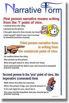 Essay On A Movie Narrative Form Writing Language Arts Classroom Poster