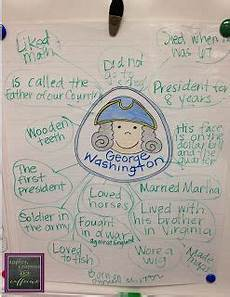 Washington Providence My Chart Anchor Charts And Other Artsy Stuff Five For Friday