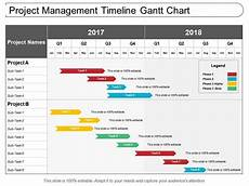 Using Gantt Chart For Project Management Project Management Timeline Gantt Chart Presentation