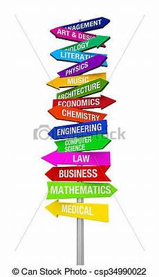 Art Major Careers Colorful Direction Sign Of Majors Isolated On White