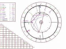 Birth Chart 0800 0800 Horoscope Com Interactive Astrology Amp Horoscopes