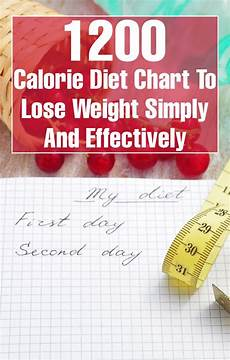 1200 Calorie Diet Chart For Weight Loss 65 Best Images About 200 Calorie Meal Plans On Pinterest