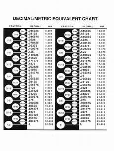 Millimeter To Decimal Chart Decimal Metric Equivalent Chart 01
