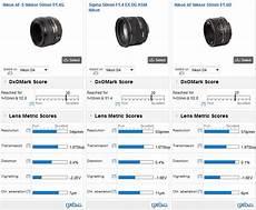 Nikon Lens Chart Nikon D4 Lens Recommendations Dxomark