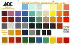 Ace Hardware Paint Colors Ace Hardware Paint Colors The
