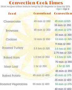 Convection Conversion Chart Convection Cooking Conversion Printable Kleinworth Amp Co