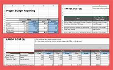 Project Budget Template Excel Project Budget Template A Good Budget Format For Excel