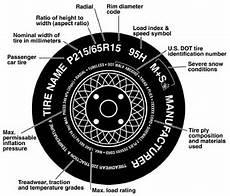 Tire Identification Chart File Tirecode Gif Wikimedia Commons